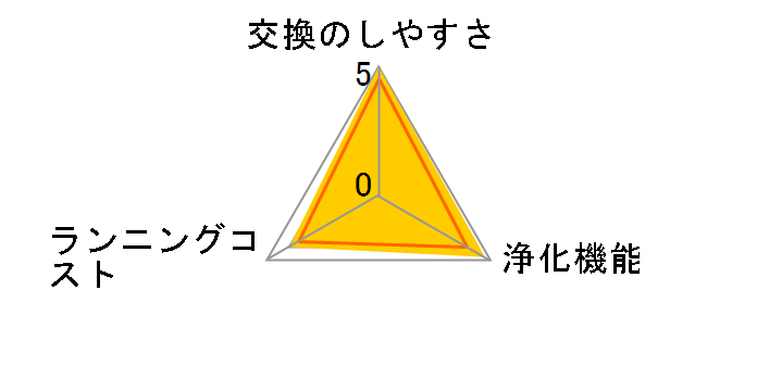 KAFP029A4
