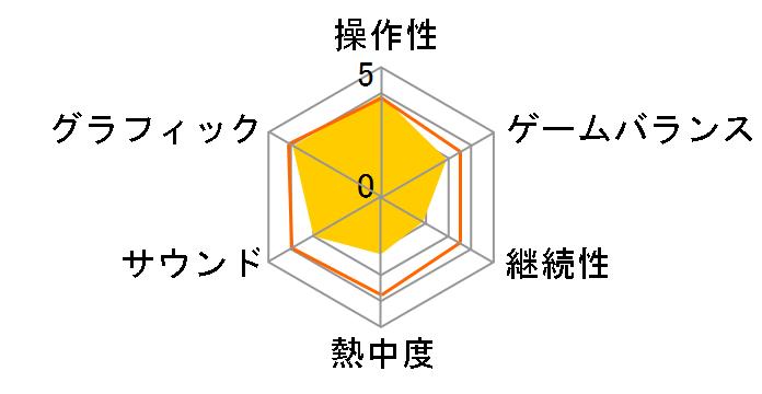 真・ガンダム無双 [PS3]