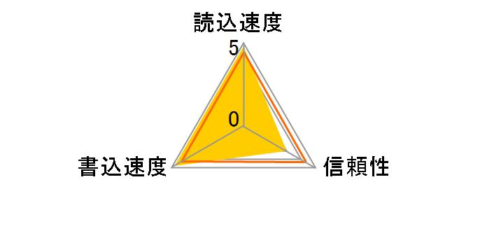 SDCFXPS-128G-X46 [128GB]