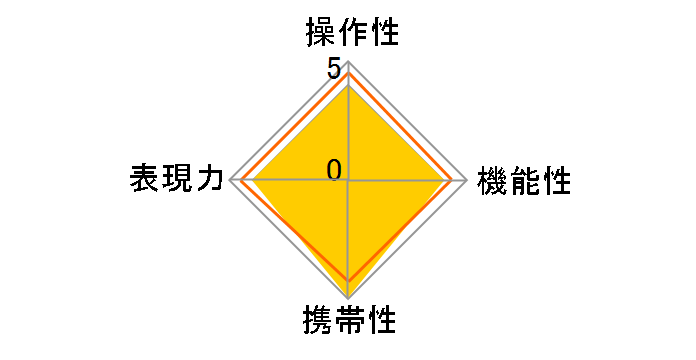 LUMIX G VARIO 12-32mm/F3.5-5.6 ASPH./MEGA O.I.S. H-FS12032-K [ブラック]