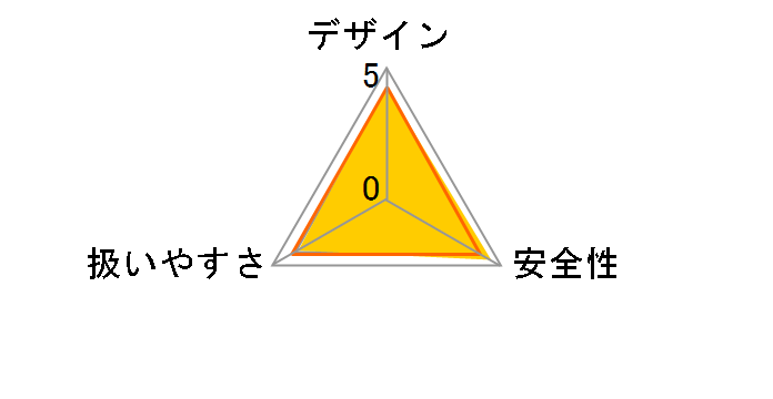 JR184DRF