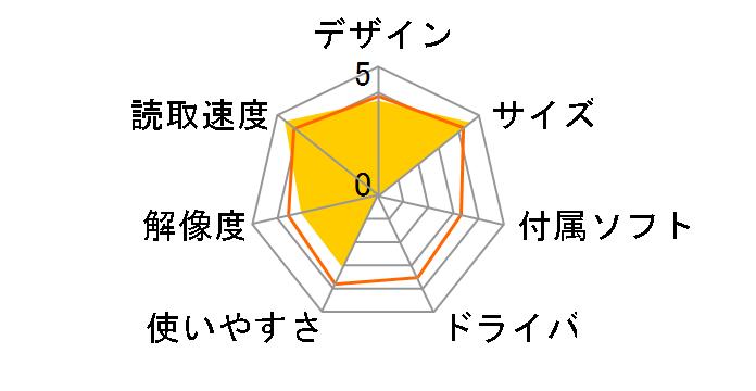 KFS-1450