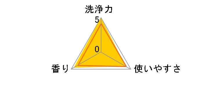 ランドリーリキッド(洗濯用液体洗剤) 1.5L