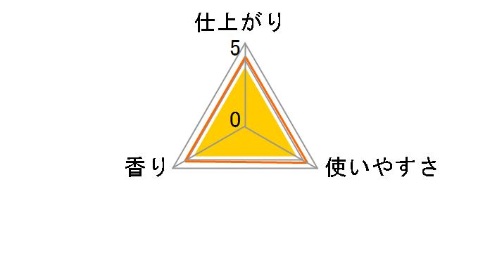 非濃縮 ブルースパークル 1.9L