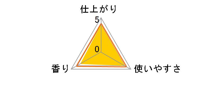 しわスッキリ ソフラン つめかえ用 540ml