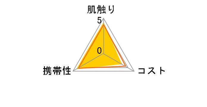 ネピア 鼻セレブ ティシュ ITSUMO 1パック(100枚50組)