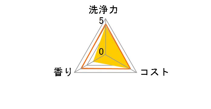 マジックリン 業務用除菌プラス 4.5L
