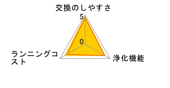 FZ-AG01K1