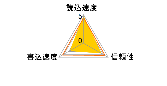 TS64GCF800 [64GB]