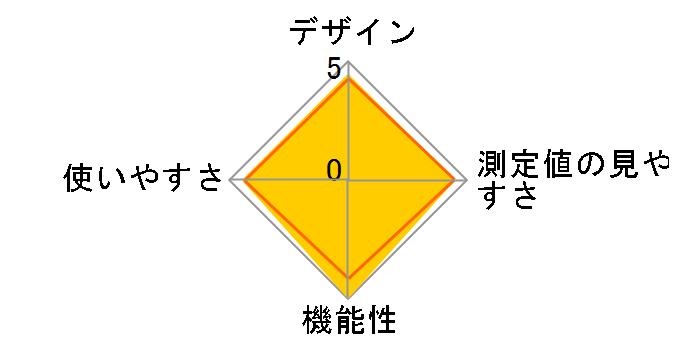 CHU501