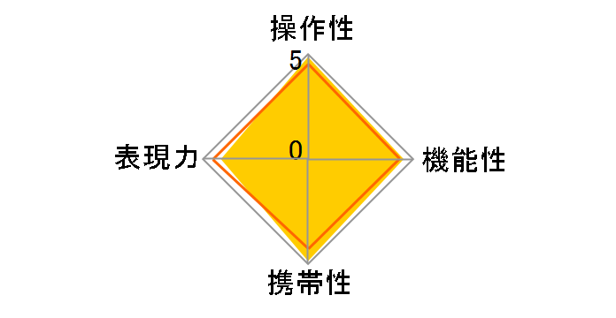 28-300mm F/3.5-6.3 Di VC PZD (Model A010) [ニコン用]