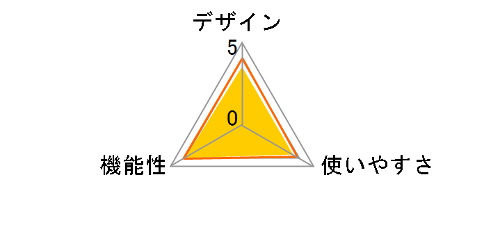 RM-A633-B [ブラック]