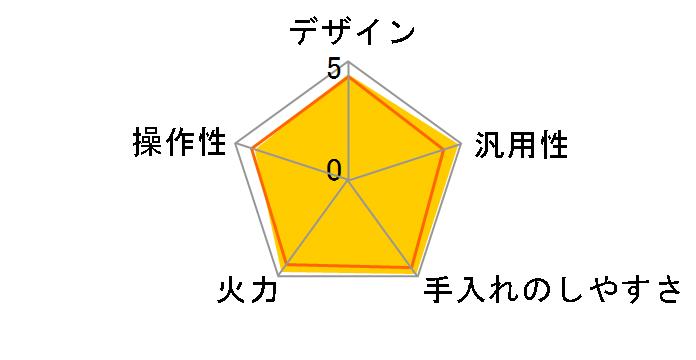 IHC-T41