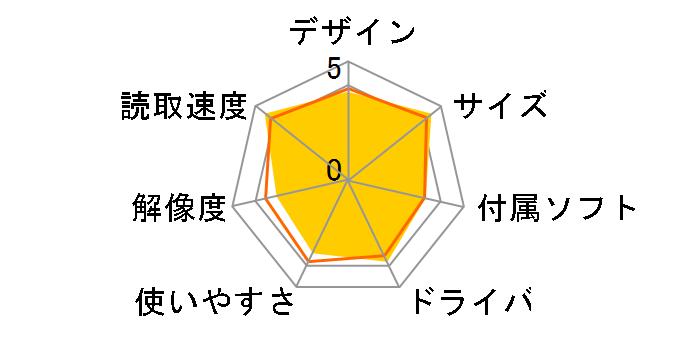 400-SCN024