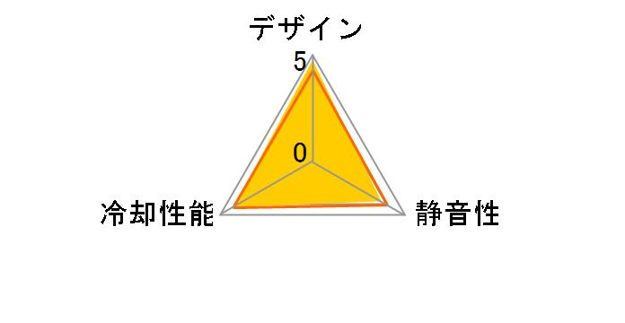QF120 PERFORMANCE