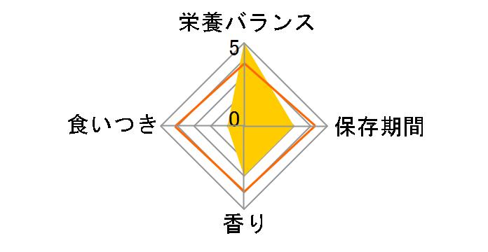 プリスクリプション・ダイエット c/d マルチケアコンフォート ドライ 2kg