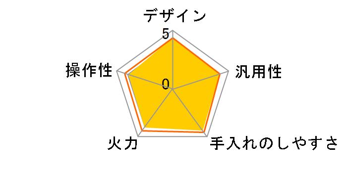 IHC-S225