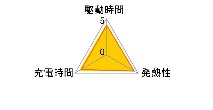 LP-E17
