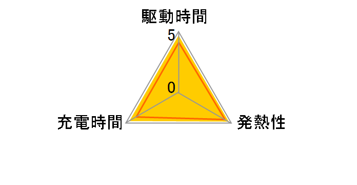 BP-51