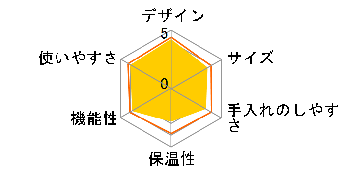 ネスカフェ ゴールドブレンド バリスタ HPM9631PR