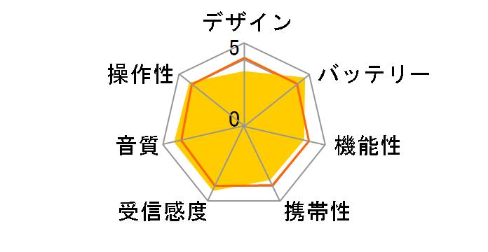 TY-HR2