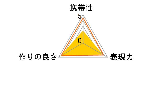 SEL057FEC