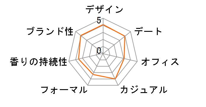 ロードダイアモンド バイ ケイスケ ホンダ イン・ザ・ミラー EDP 50ml
