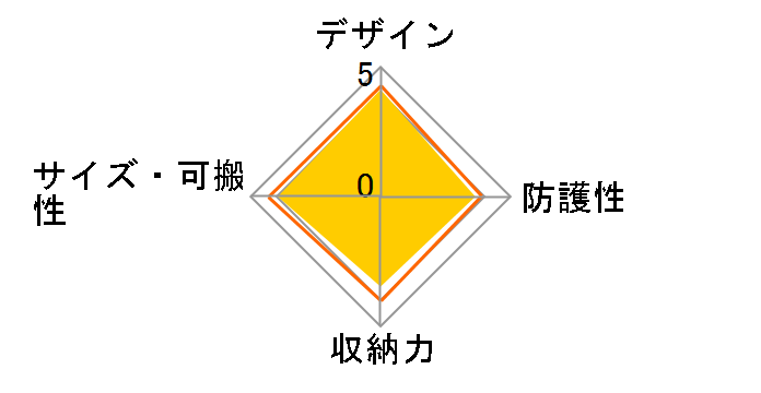 BLC-XT10