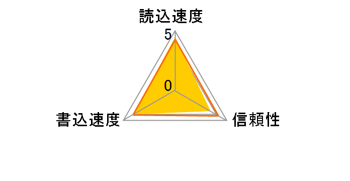 ST28MSU1P [128GB]