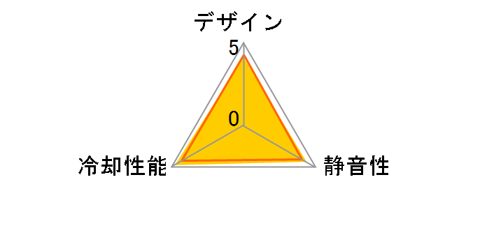 NF-A14 PWM