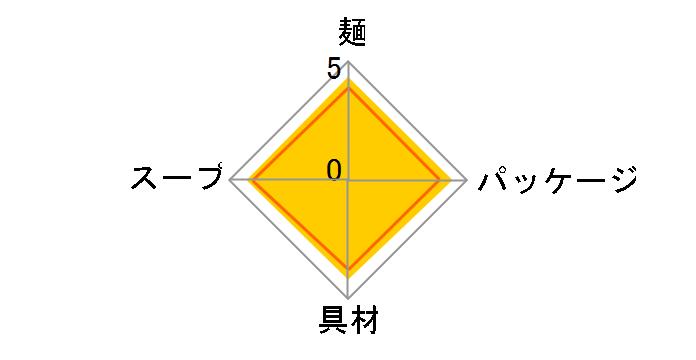 カップヌードル 77g ×20食
