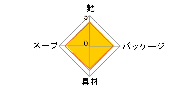 カップヌードル トムヤムクンヌードル 75g ×12食