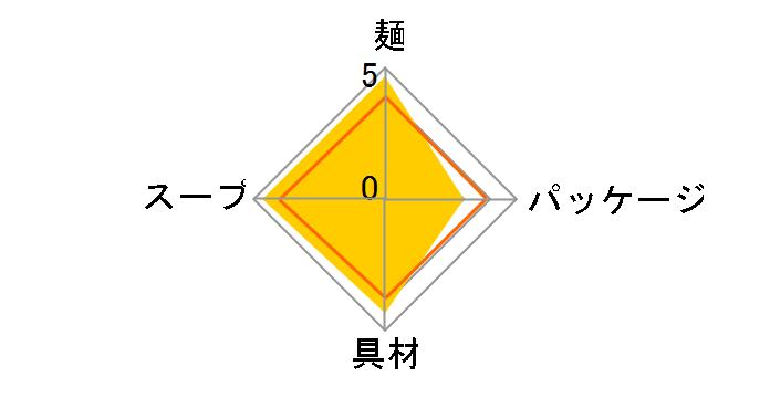 カップヌードル ミニ 36g ×15食