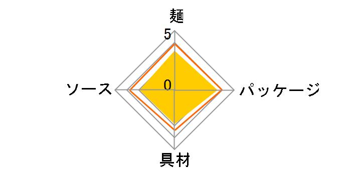 評判屋 ソース焼そば 114g ×12食
