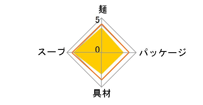 どん兵衛 肉うどん 87g ×12食