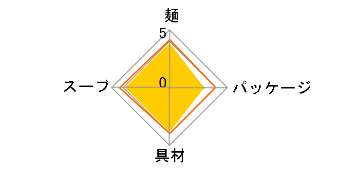 赤いきつね うどん でか盛 136g ×12食