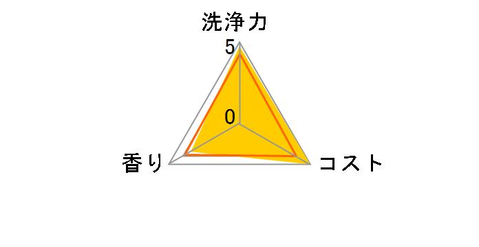 キュキュット オレンジの香り スーパージャンボサイズ つめかえ用 1380ml