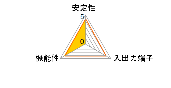 CIF-HBC25MS [SATA6Gb/s/mSATA]