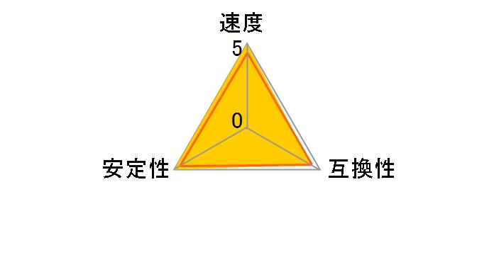 CMK16GX4M2B3000C15 [DDR4 PC4-24000 8GB 2枚組]