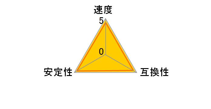 CMK16GX4M2A2666C16R [DDR4 PC4-21300 8GB 2枚組]