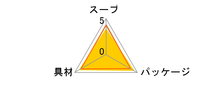 クノール カップスープ オニオンコンソメ 34.5g ×10個