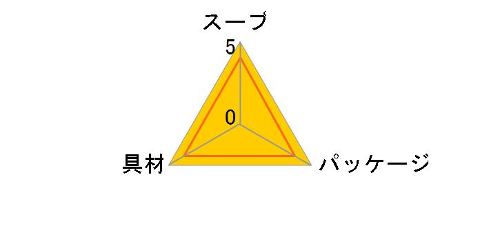 クノール カップスープ コーンクリーム 52.8g ×10個