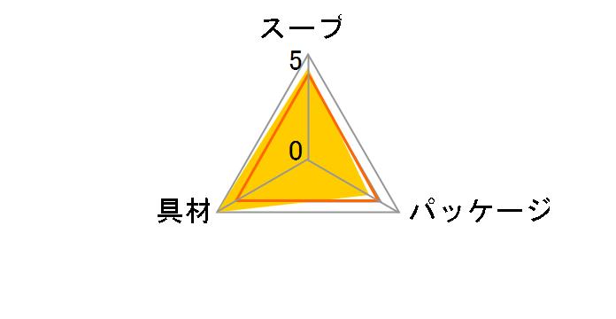 わかめスープ 3食 ×10個