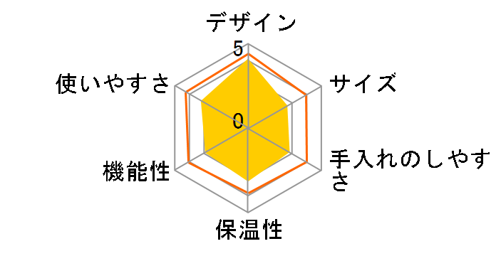珈琲通 EC-NA40