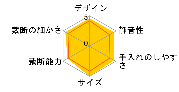 SHR-SD01