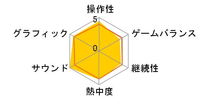 幻影異聞録♯FE Fortissimo Edition [特別版]