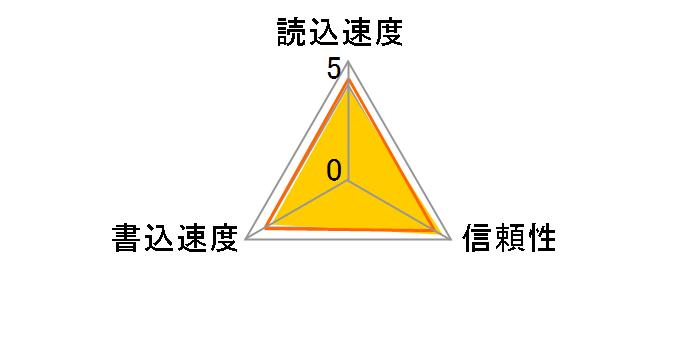 TS128GUSDU1 [128GB]