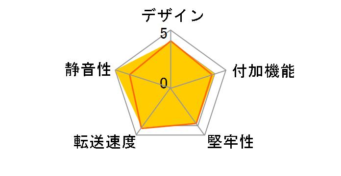 SA25-RC1-BKX [ブラック]