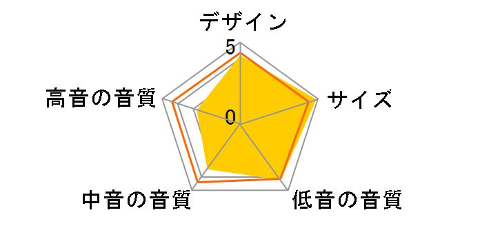 PM-SUBmini2 [単品]