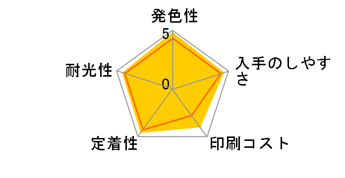 YTH-6CL [6色セット]